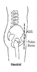 good-posture-physiology